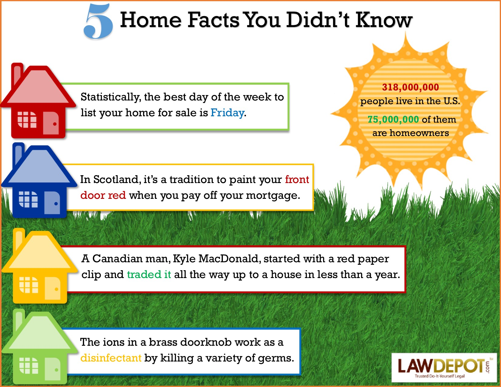 In Law Suite Homes 5 Home Facts You Didn T Know Infographic Lawdepot Blog