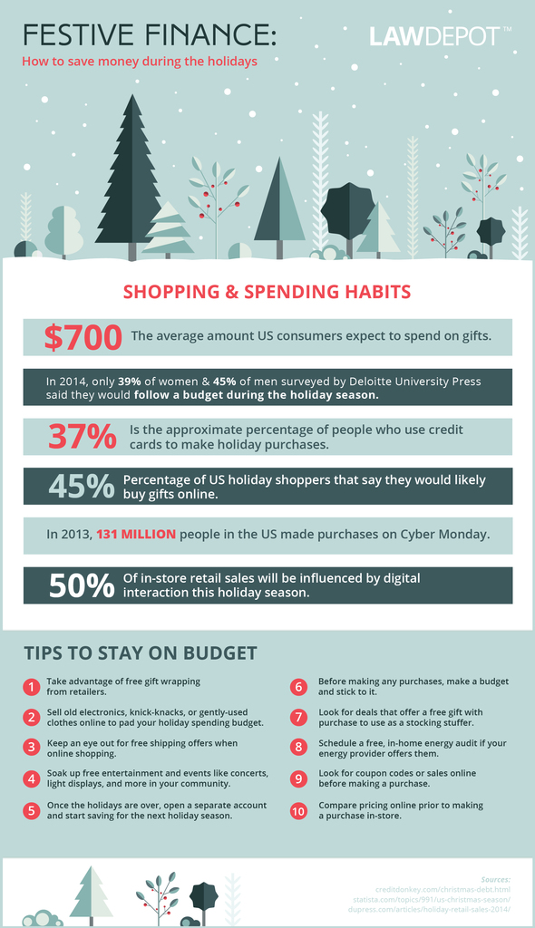 Festive Finance Infographic