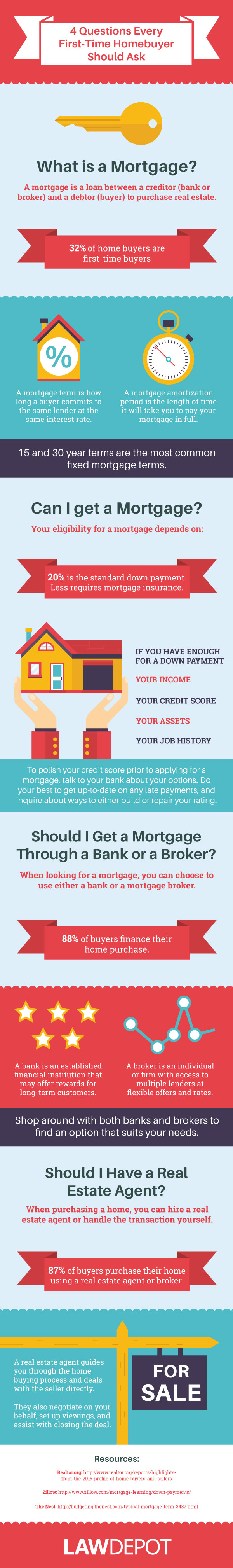 4 Questions Every First-Time Homebuyer Should Ask [Infographic]