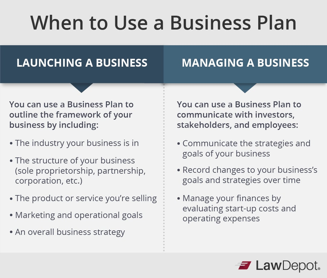When to Use a Business Plan