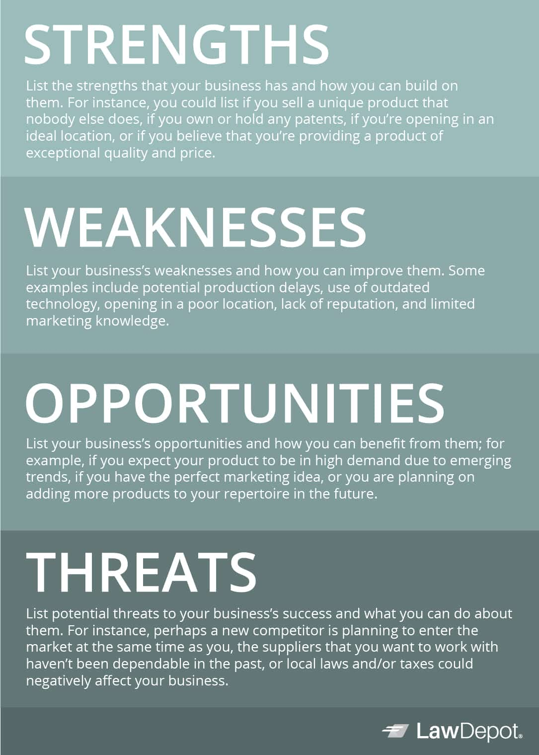 Strengths: List the strengths that your business has and how you can build on them. For instance, you could list if you sell a unique product that nobody else does, if you own or hold any patents, if you're opening in an ideal location, or if you believe that you're providing a product of exceptional quality and price.