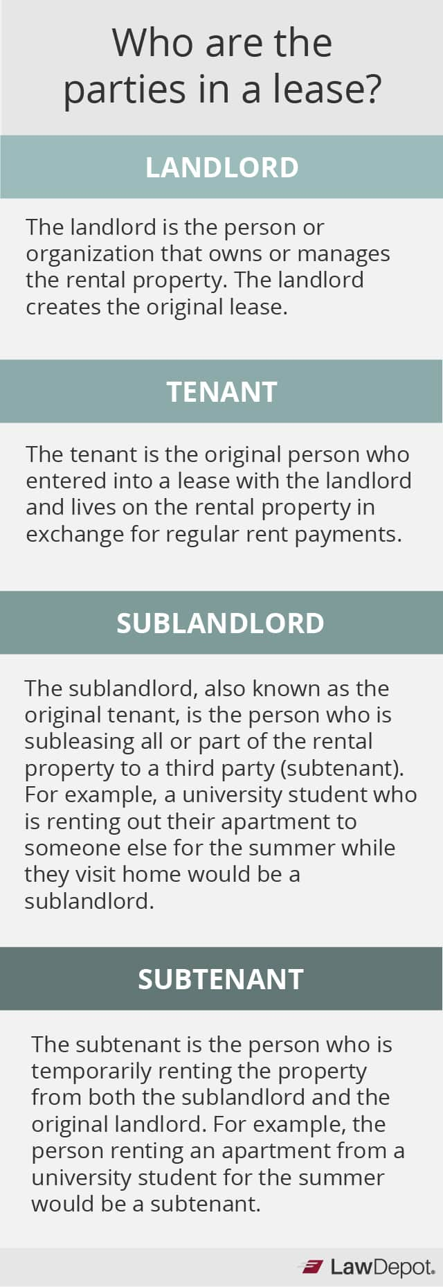 Who are the parties in a lease?