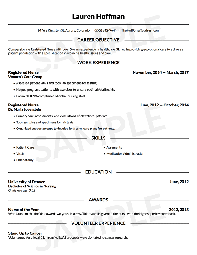Do resume builders help